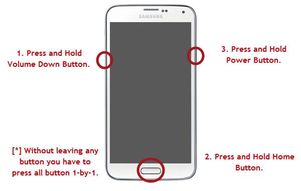 Samsung Galaxy S6 (Boot Mode)